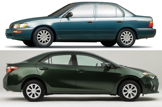 1995-to-2015-compact-car-changes